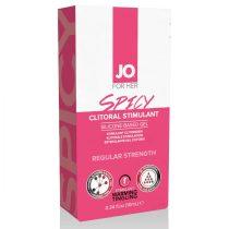 JO SPICY - klitorisz stimuláló gél nőknek (10ml)